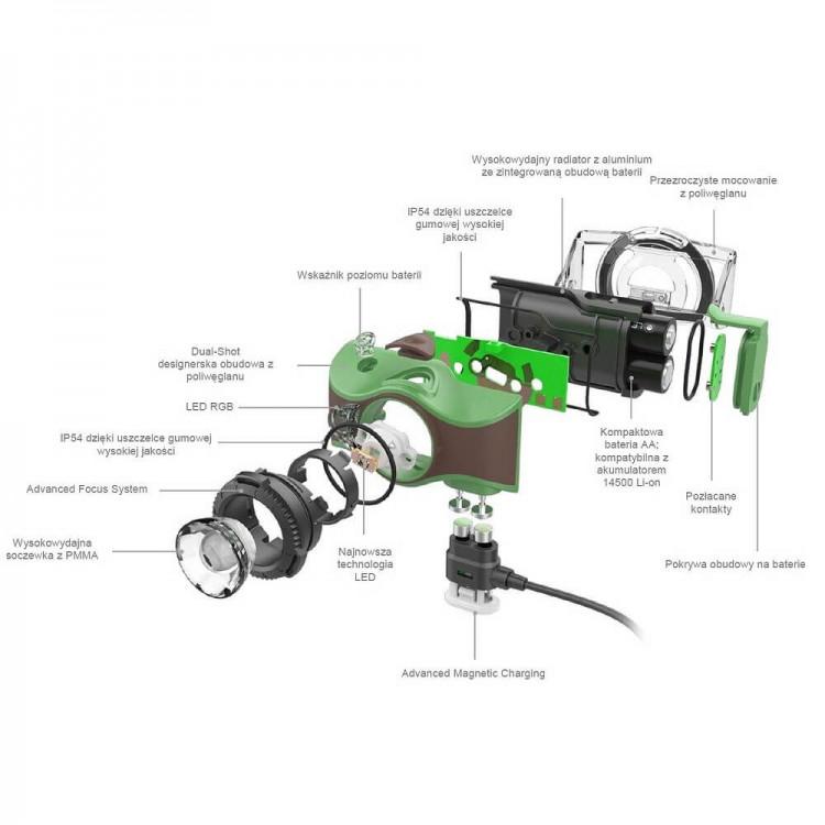 Mocna latarka LedLenser MH8 ze światłem w 4 kolorach