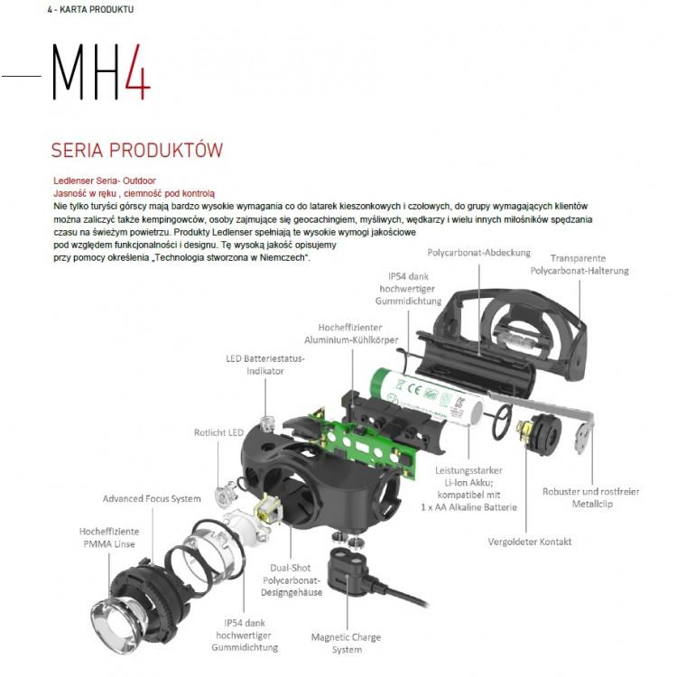Latarka czołowa Ledlenser MH4 do biegania – 35 h pracy