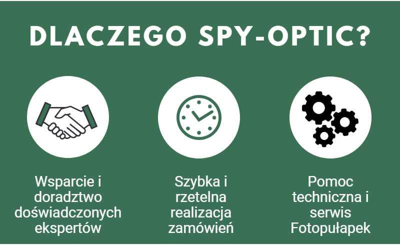 Dlaczego wybrać Spy-Optic