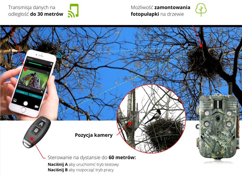 Ochrona przed złodziejem - fotopułapka do lasu Ereagle E3 z WiFi